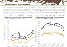 ICCO-Monthly-Cocoa-Market-Report-February-2021